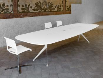 table Most electrifiee